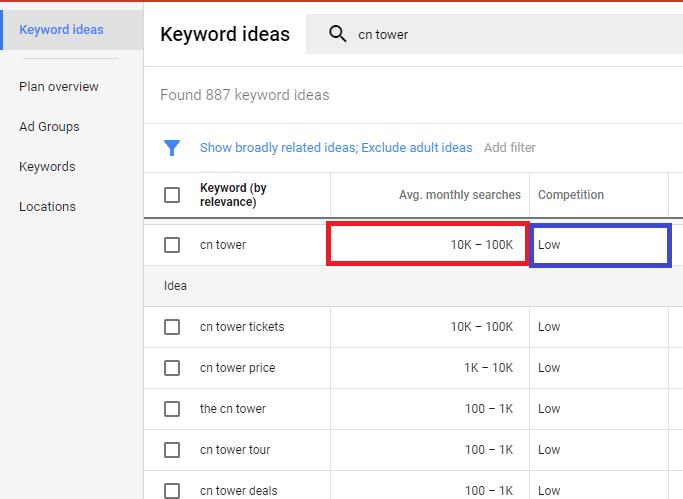 googlekeywordresearch