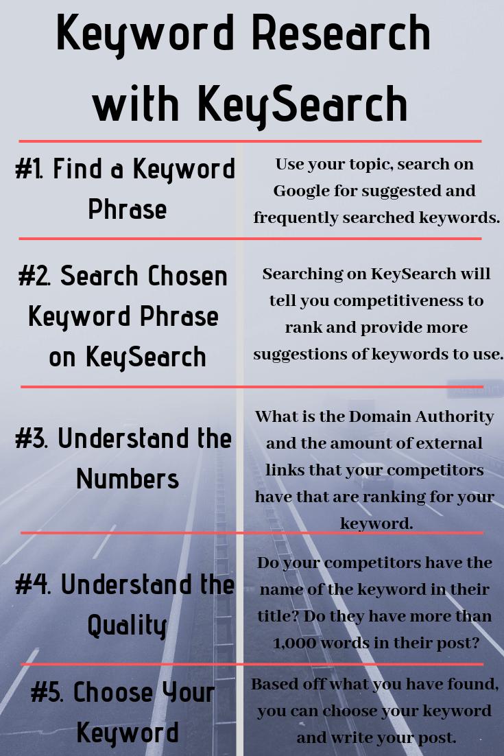 Keyword Research with KeySearch